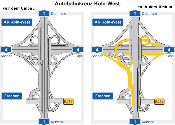 Kreuz Köln West